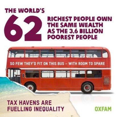 62-rikeste-buss