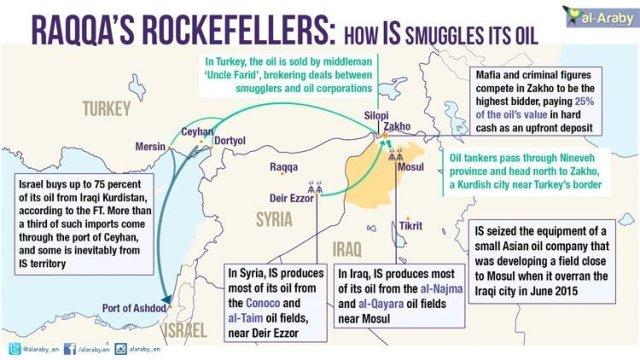 Raqqas-rockefellers