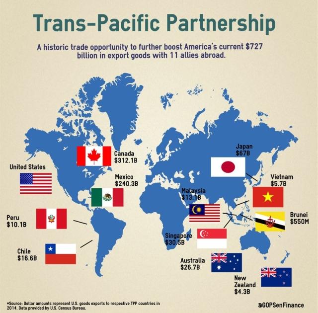 TPP-w-map