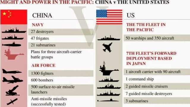 china-v-us-in-the-pacific.jpg