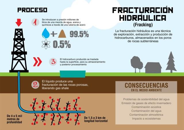 infografia-fracking.jpg