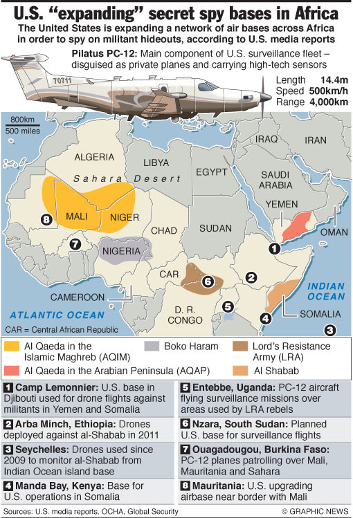 AFRICA: U.S. expanding spy bases
